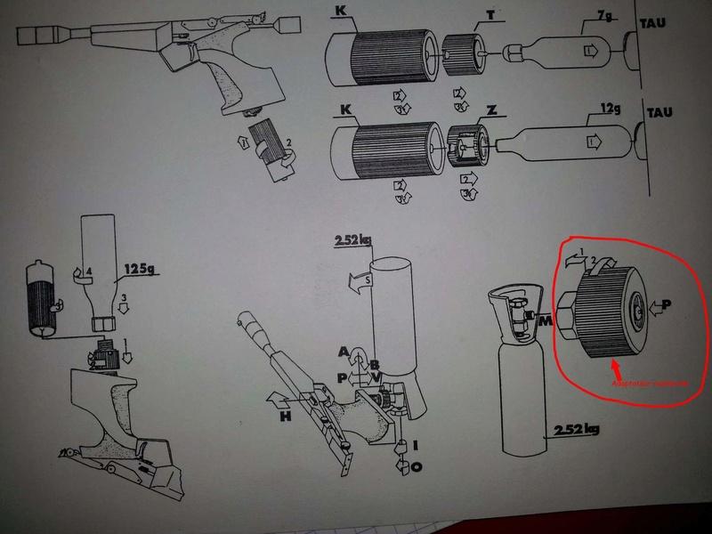 Adaptateur pour TAU7 Adapte10