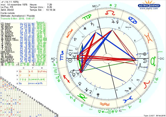 égoïsme / Générosité  - Page 3 Astro_12
