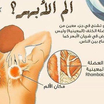 افضل طرق علاج الابهر 1181