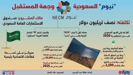 اهم المعلومات عن مشروع نيوم 277