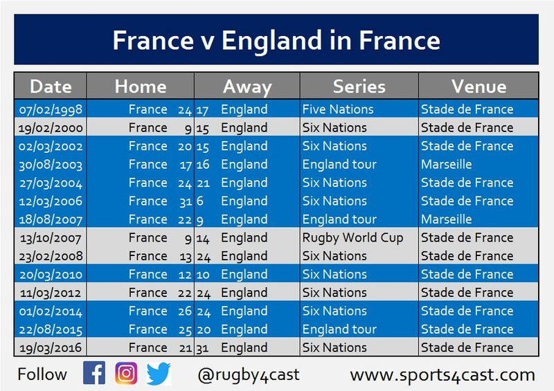 Six Nations Title chances - Who needs what to win? Photo516