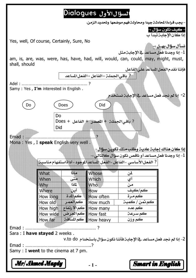حصريا مذكرة وحدات الترم التاني 2018 سلسلة Smart للصف الثاني الثانوي من مستر احمد مجدي Hkim4u10