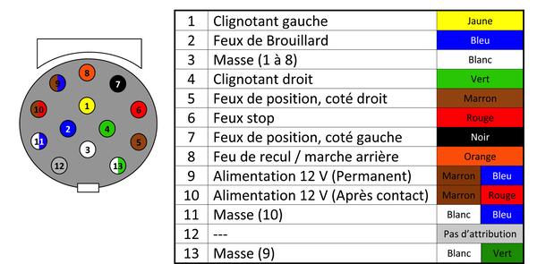 schéma branchement faisceaux 7 et 13 broches  Schema10