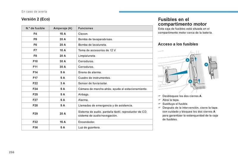 Fusibles, donde y que tamaño tienen. - Página 2 Imagen11