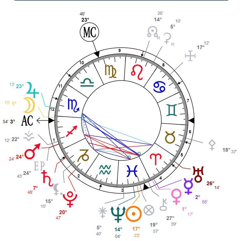 Fils-mère: Saturne carré Lune Fylix10