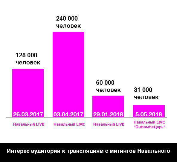 Пролет по всем фронтам: провокации сторонников Навального не увенчались успехом Image010