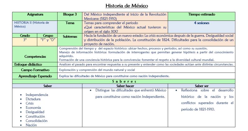 Situación Didáctica  Myxico10