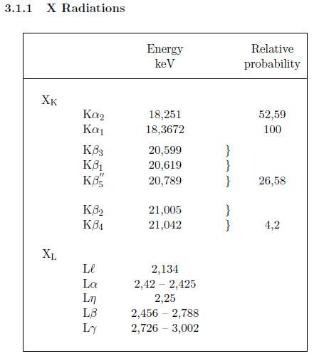 Atome métastable  Tc99m10