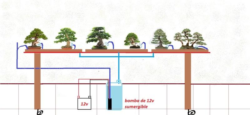 Como automatizar el riego. 1b89ca10