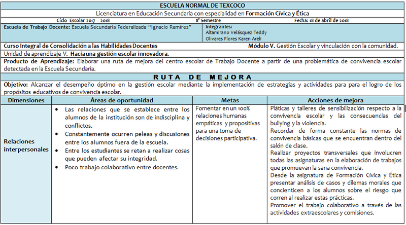 Ruta de mejora - Liderazgo docente Ruta_d10