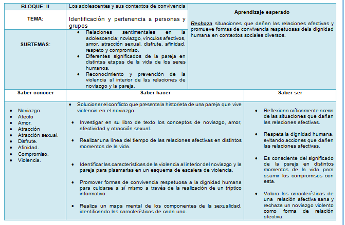 SITUACIÓN DE APRENDIZAJE Secuan16