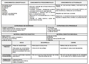 planificación de ambientes de aprendizaje 1_310