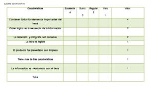 planificación de ambientes de aprendizaje 1_510