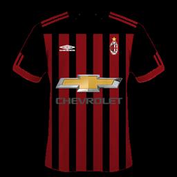 Kits Milan_10