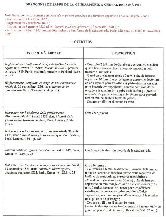 Dragonnes françaises - 5e partie : gendarmerie de 1819 à 1914. Gend110