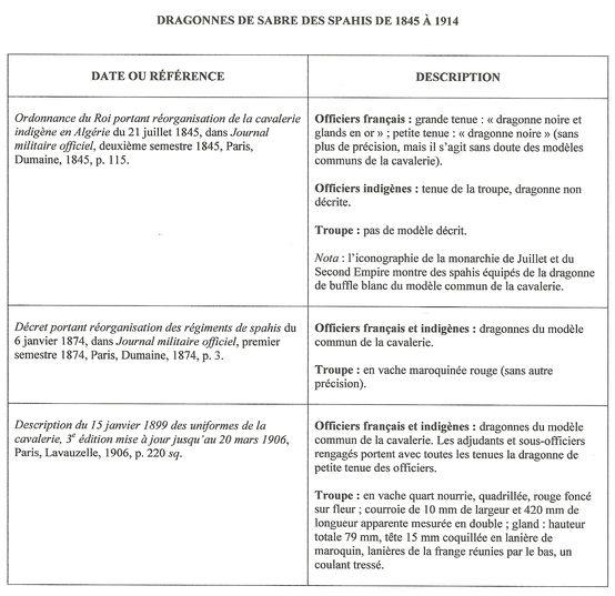 Dragonnes françaises  - 4e partie : spahis de 1845 à 1914 Spahis10