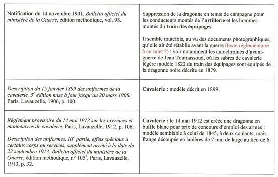 Dragonnes françaises  - 3e partie : troupes montées de 1750 à 1914 Troupe14