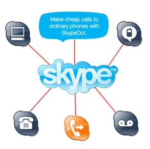 Tecnologías de información y comunicación Skype210