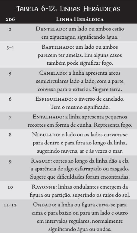 CRIAÇÃO DA CASA 6_12_l10
