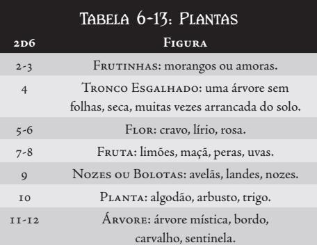 CRIAÇÃO DA CASA 6_13_p10