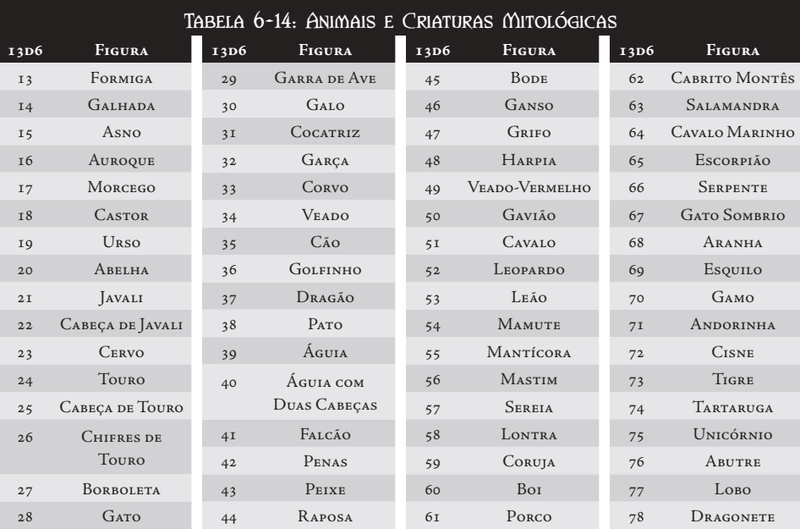 CRIAÇÃO DA CASA 6_14_a10