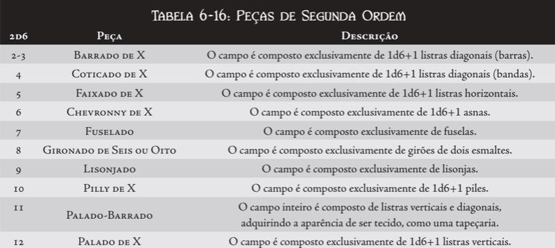 CRIAÇÃO DA CASA Pecas_10