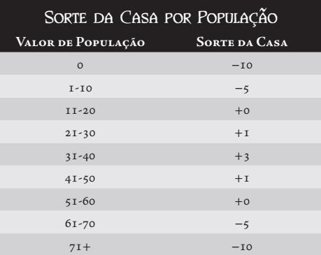 CRIAÇÃO DA CASA Sorte_11