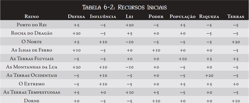 CRIAÇÃO DA CASA Tabela11