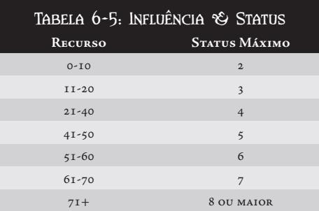 CRIAÇÃO DA CASA Tabela14