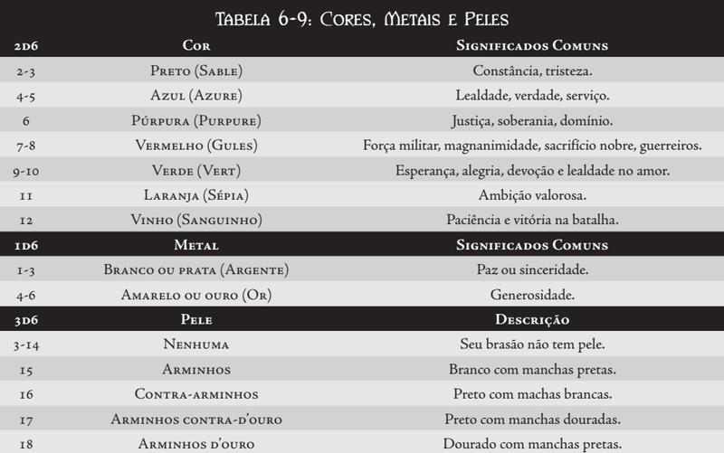 CRIAÇÃO DA CASA Tabela17
