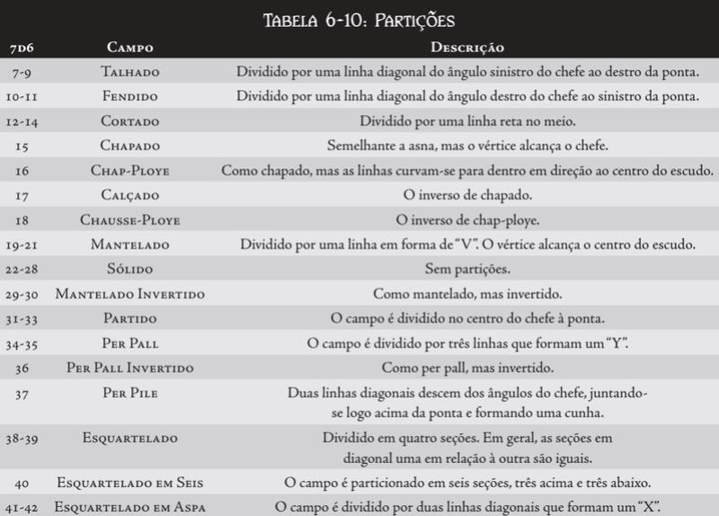 CRIAÇÃO DA CASA Tabela18