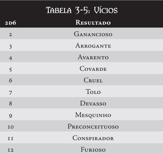 CRIAÇÃO DE PERSONAGEM Tabela24