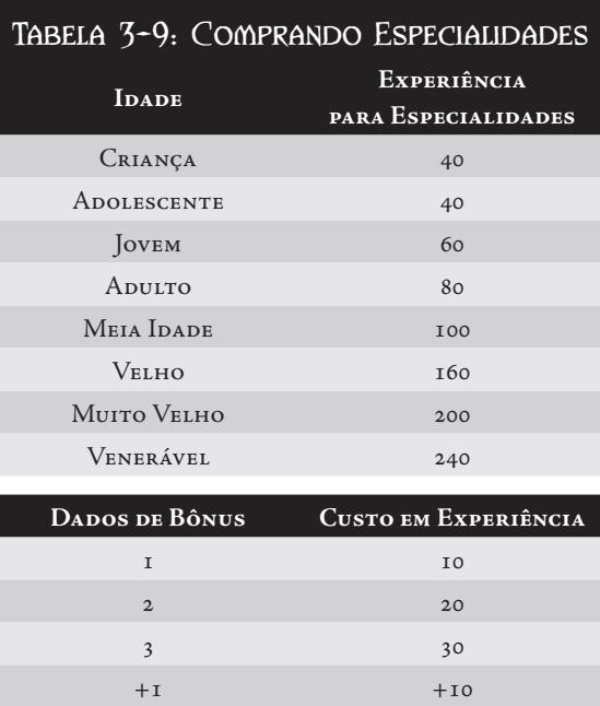 CRIAÇÃO DE PERSONAGEM Tabela26