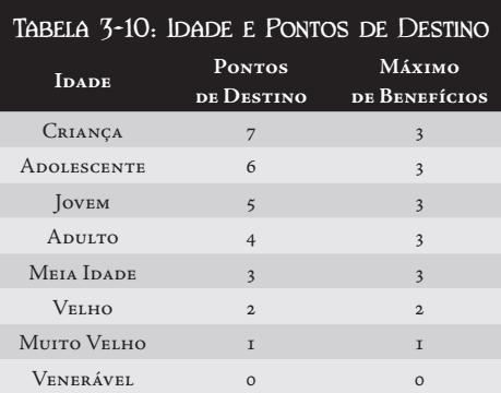 CRIAÇÃO DE PERSONAGEM Tabela27