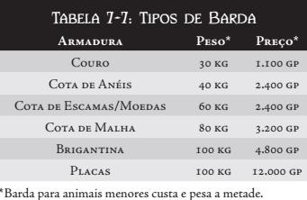 MERCADO MILITAR Tabela31
