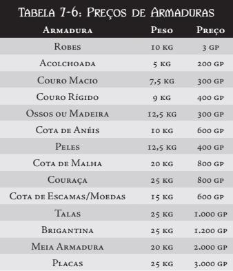MERCADO MILITAR Tabela32