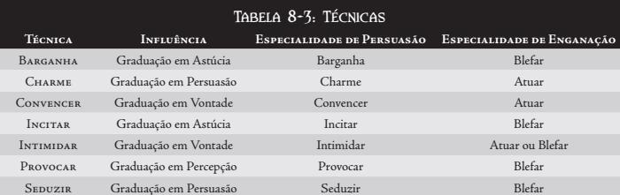 REGRAS BASICAS DA INTRIGA Tabela36
