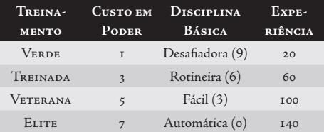 CRIAÇÃO DA CASA Treina10