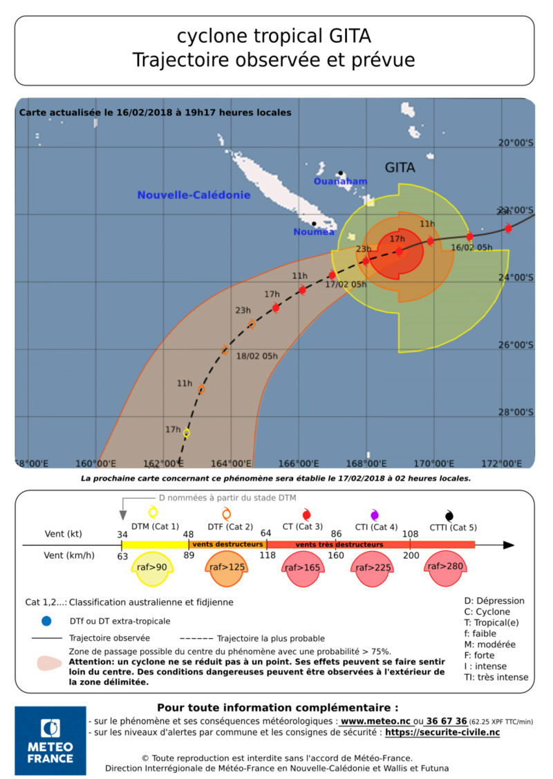 Saison cyclone 2017 - Page 3 Trajx_10