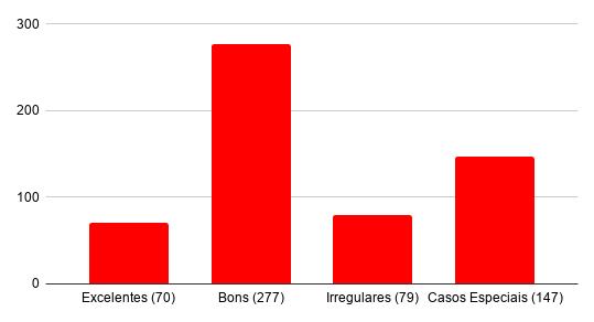 {003} Relatório Complementar - Ago/Set - {2019} Chart_14