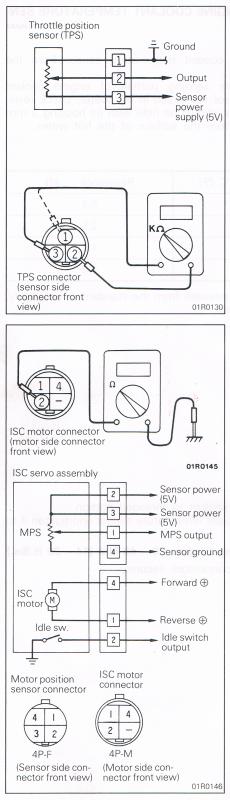 Idle Set Procedure Connec11