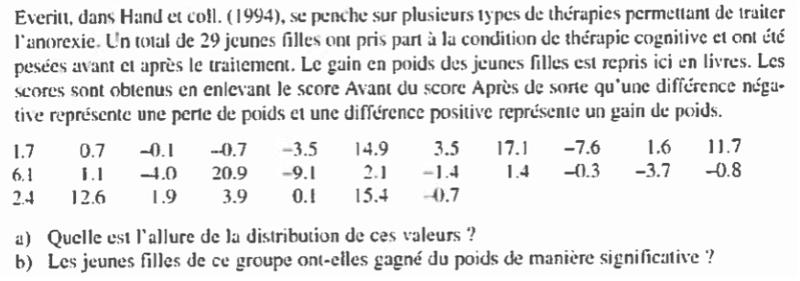 POUR - Comment procéder pour la distribution des données 7_1110