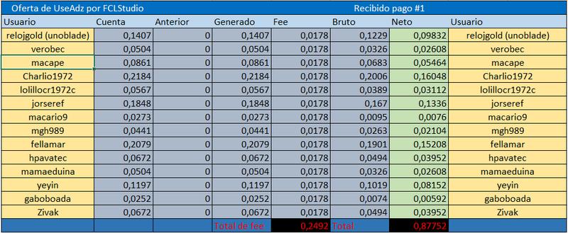 [CERRADA] USEADZ - Ruby (30 dias) - Refback 80% - Minimo 4$ - Rec. Pago 12 - Página 2 Referi12
