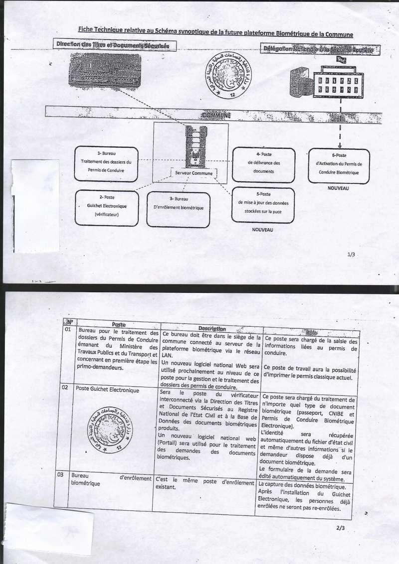 fiche technique du permis de conduire biométrique  2018_010