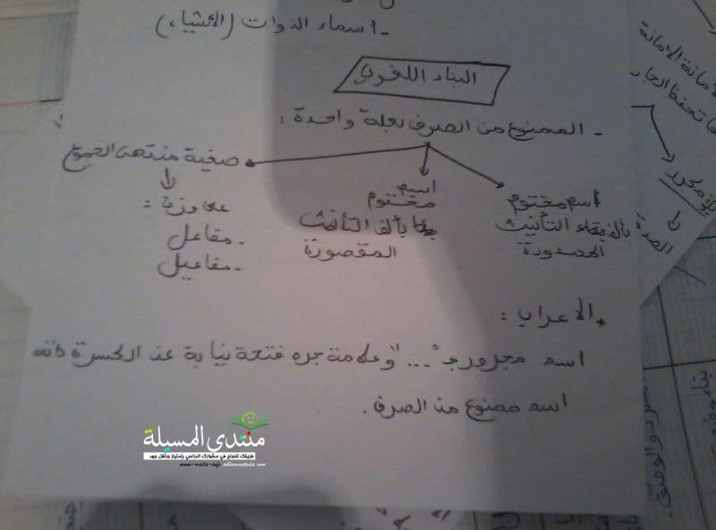 ملخص في الادب العربية وحدة الاول ...للسنة 2 ثانوي  510