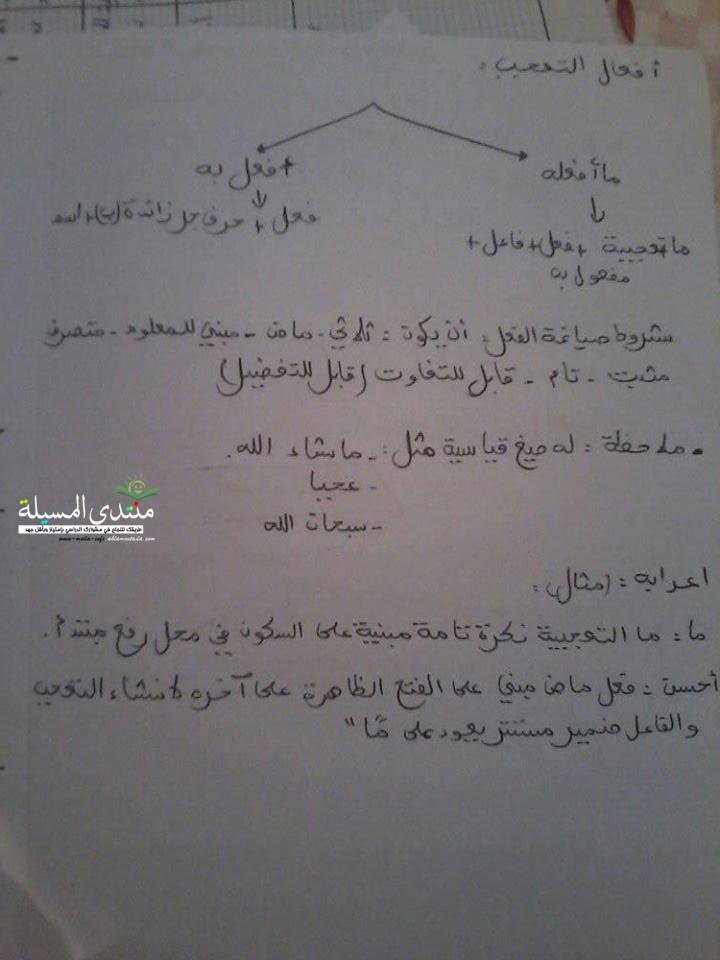 ملخص في الادب العربية وحدة الاول ...للسنة 2 ثانوي  610