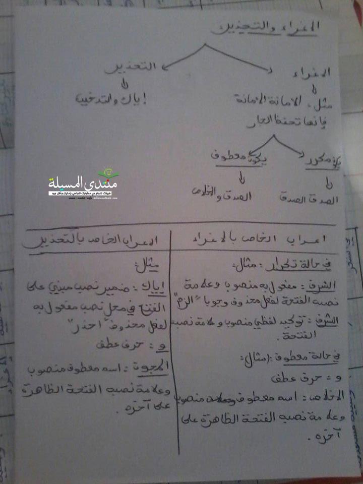 ملخص في الادب العربية وحدة الاول ...للسنة 2 ثانوي  810