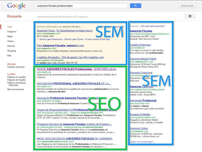 Estrategias de Marketing y Publicidad Difere10