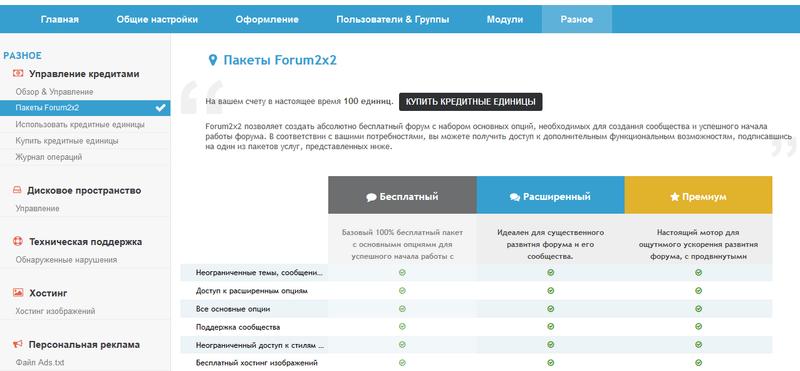 Представляем Пакеты услуг Forum2x2 : новый способ развития форума Zazi_e11