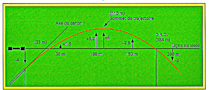 Lunette Réglage Distances De Aux Ma Par Rapport TFK3l1Jc
